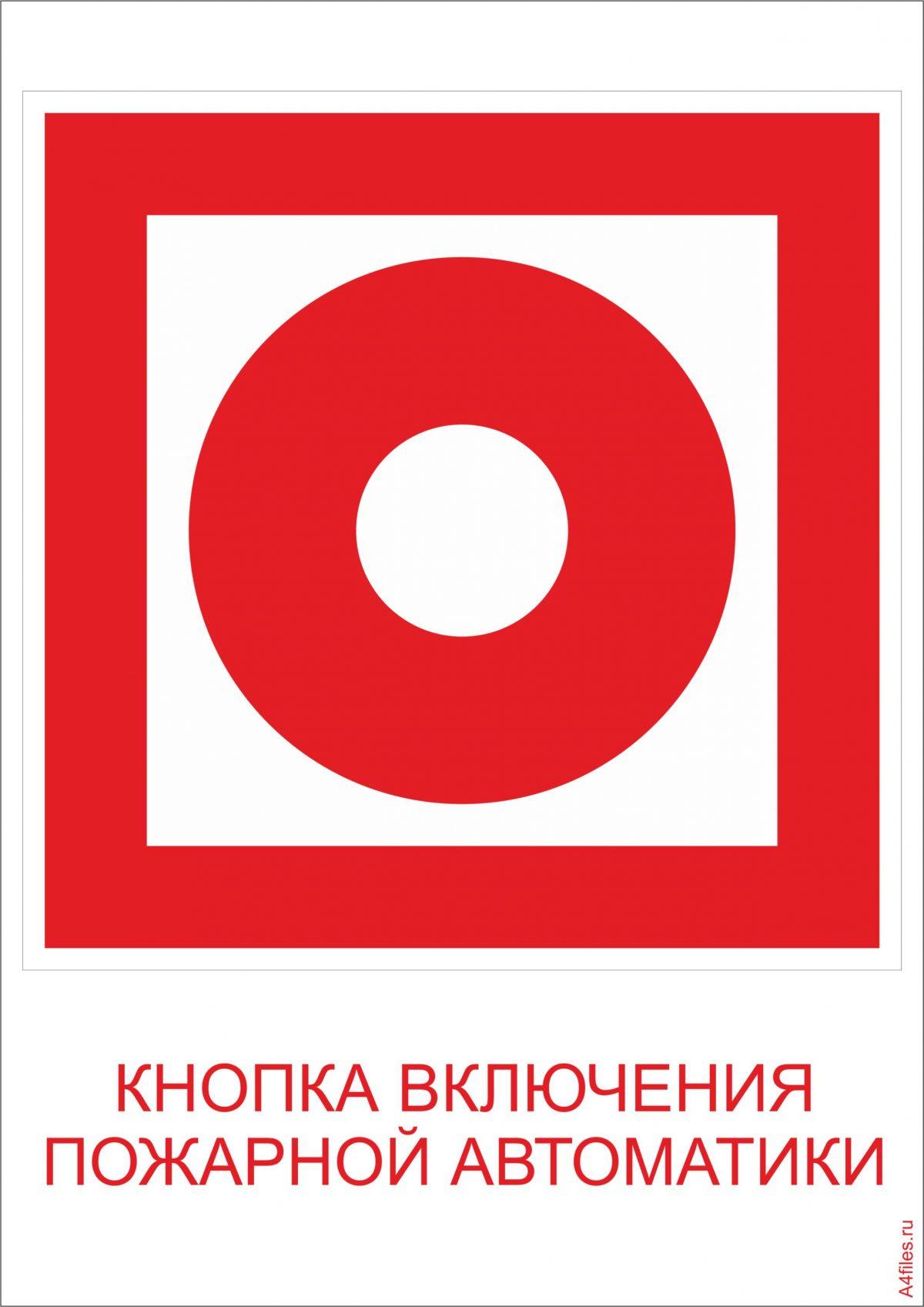 """Знак """"Кнопка включения пожарной автоматики"""" с названием знака"""