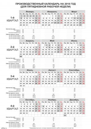 Производственный календарь 2018 - 5-ти дневка