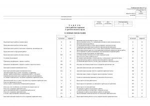 Учет рабочего времени Т-12 - страница 1