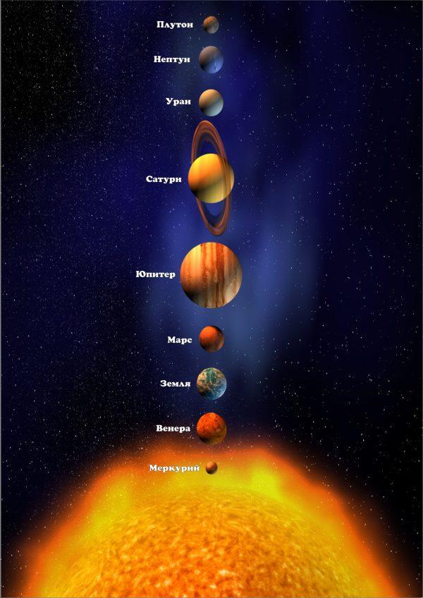 Картинка солнечной системы