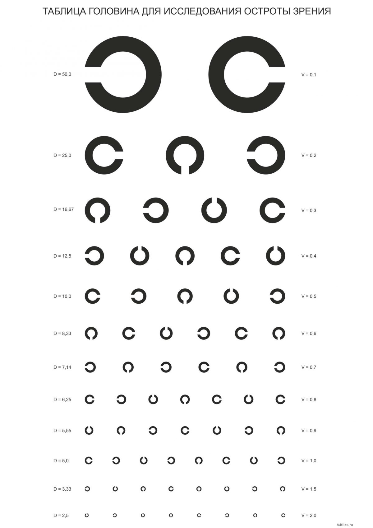 Таблица Головина для исследования зрения